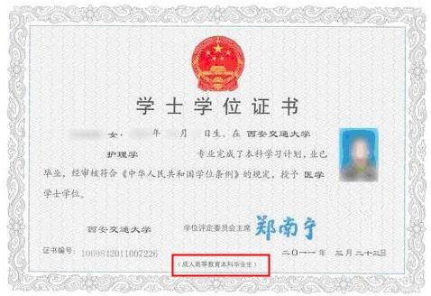 自考学位证