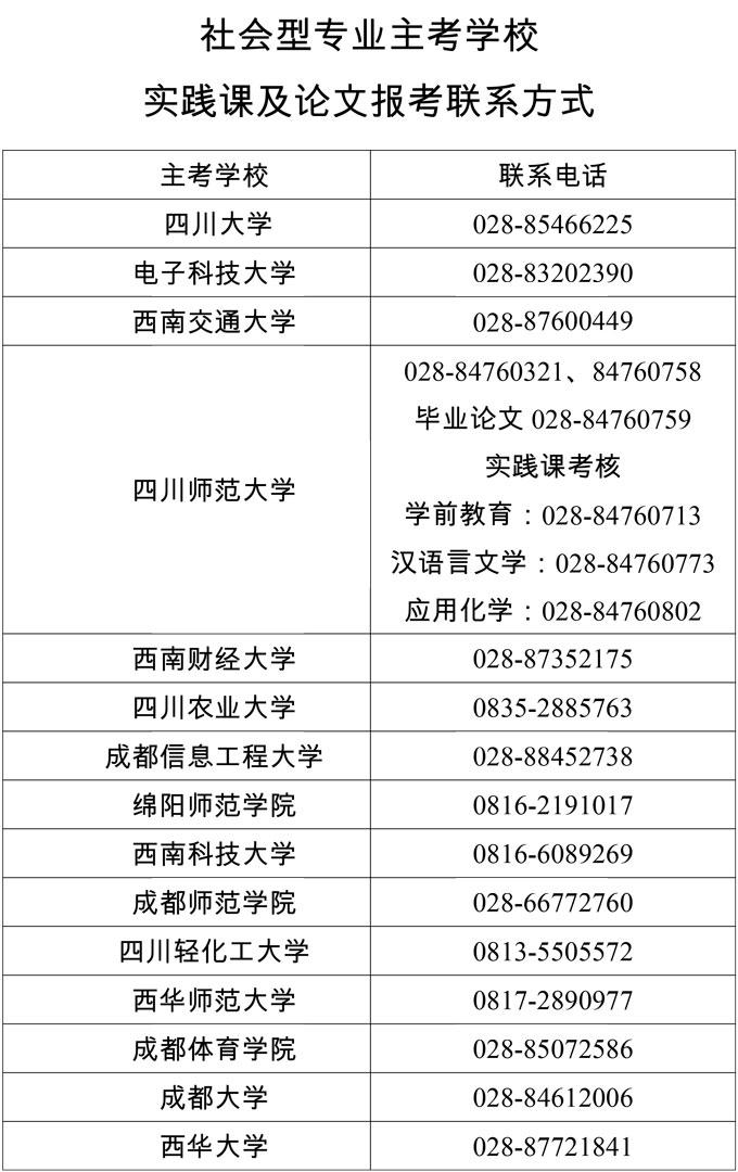 关于2021年上半年四川成都自学考试实践性环节考核和毕业论文答辩工作